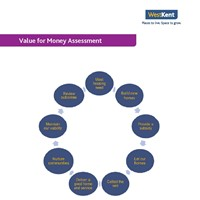 Cover Image for Value for Money Statement 2017